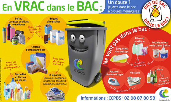bac jaune penmarch